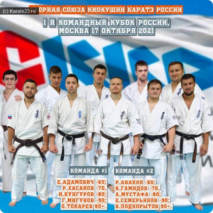 Мероприятия: сборная сккр на кубке альянса в москве